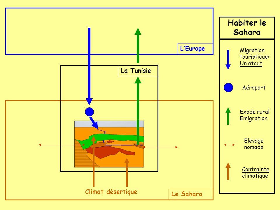 Le Sahara Climat désertique La Tunisie LEurope Habiter le Sahara Contrainte climatique Elevage nomade Exode rural Emigration Aéroport Migration touris