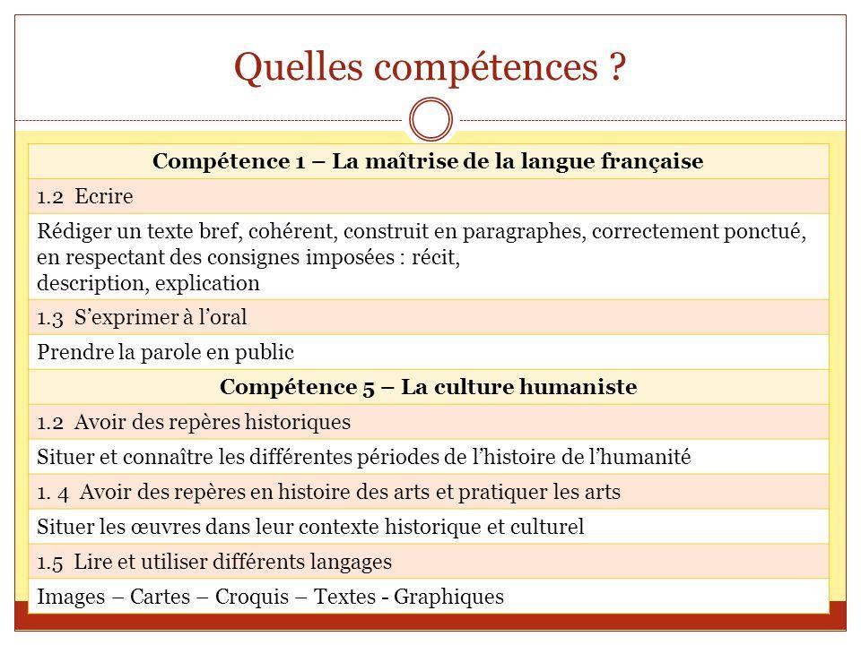 Quelles compétences ? Compétence 1 – La maîtrise de la langue française 1.2 Ecrire Rédiger un texte bref, cohérent, construit en paragraphes, correcte