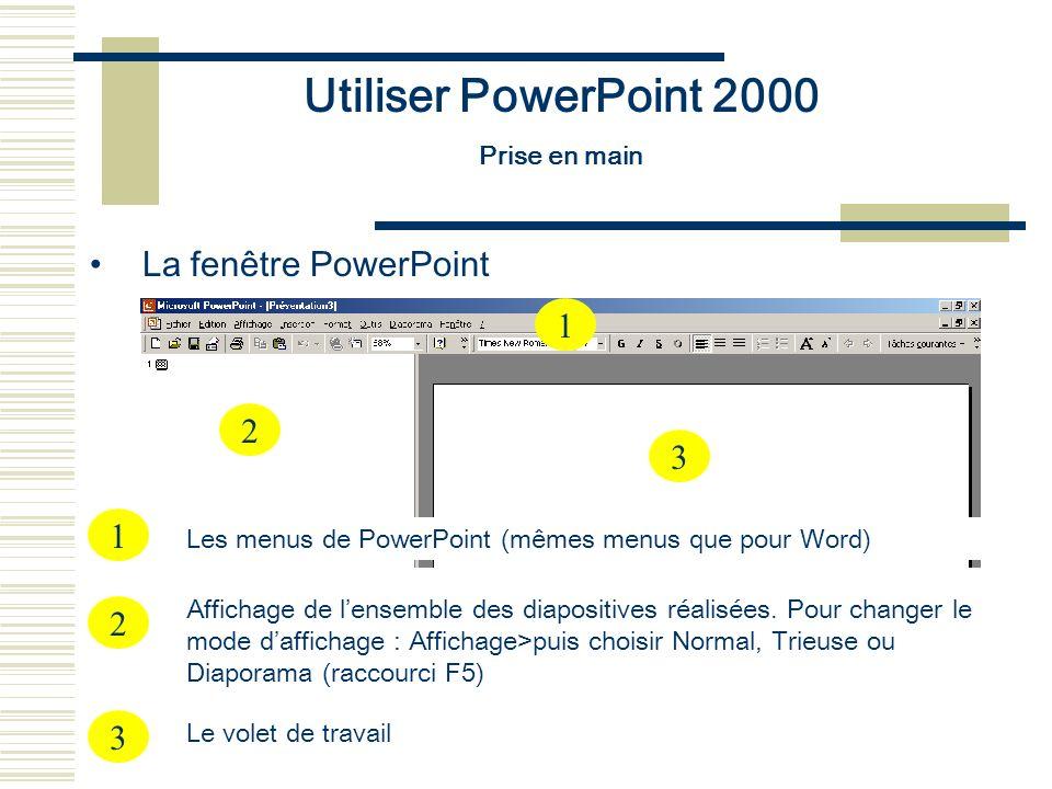 Utiliser PowerPoint 2000 Prise en main La fenêtre PowerPoint 1 2 3 1 Les menus de PowerPoint (mêmes menus que pour Word) 2 Affichage de lensemble des