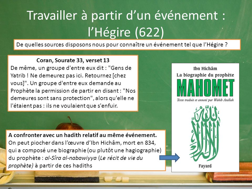 Travailler à partir dun événement : lHégire (622) Coran, Sourate 33, verset 13 De même, un groupe d'entre eux dit :