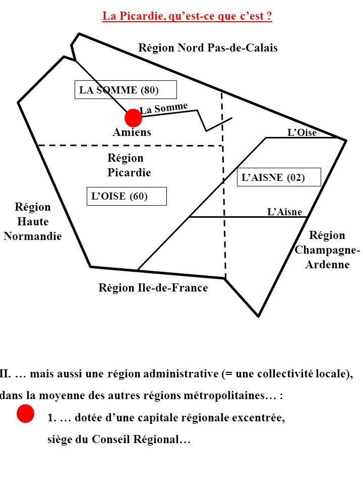 La Somme LOise LAisne La Picardie, quest-ce que cest ? II. … mais aussi une région administrative (= une collectivité locale), dans la moyenne des aut
