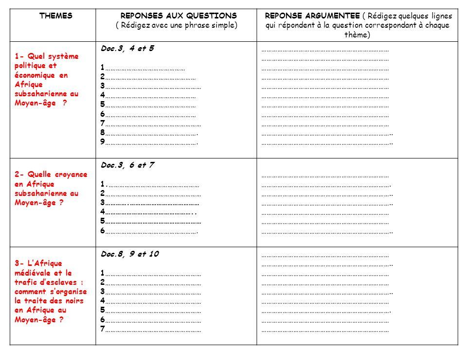 THEMES REPONSES AUX QUESTIONS ( Rédigez avec une phrase simple) REPONSE ARGUMENTEE ( Rédigez quelques lignes qui répondent à la question correspondant