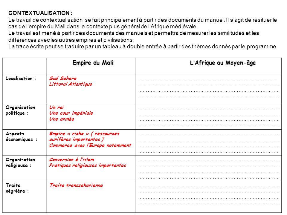 CONTEXTUALISATION : Le travail de contextualisation se fait principalement à partir des documents du manuel. Il sagit de resituer le cas de lempire du