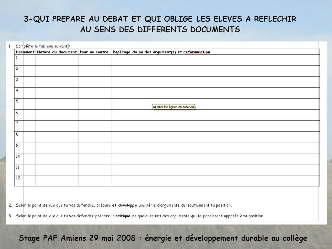 Stage PAF Amiens 29 mai 2008 : énergie et développement durable au collège 3-QUI PREPARE AU DEBAT ET QUI OBLIGE LES ELEVES A REFLECHIR AU SENS DES DIFFERENTS DOCUMENTS