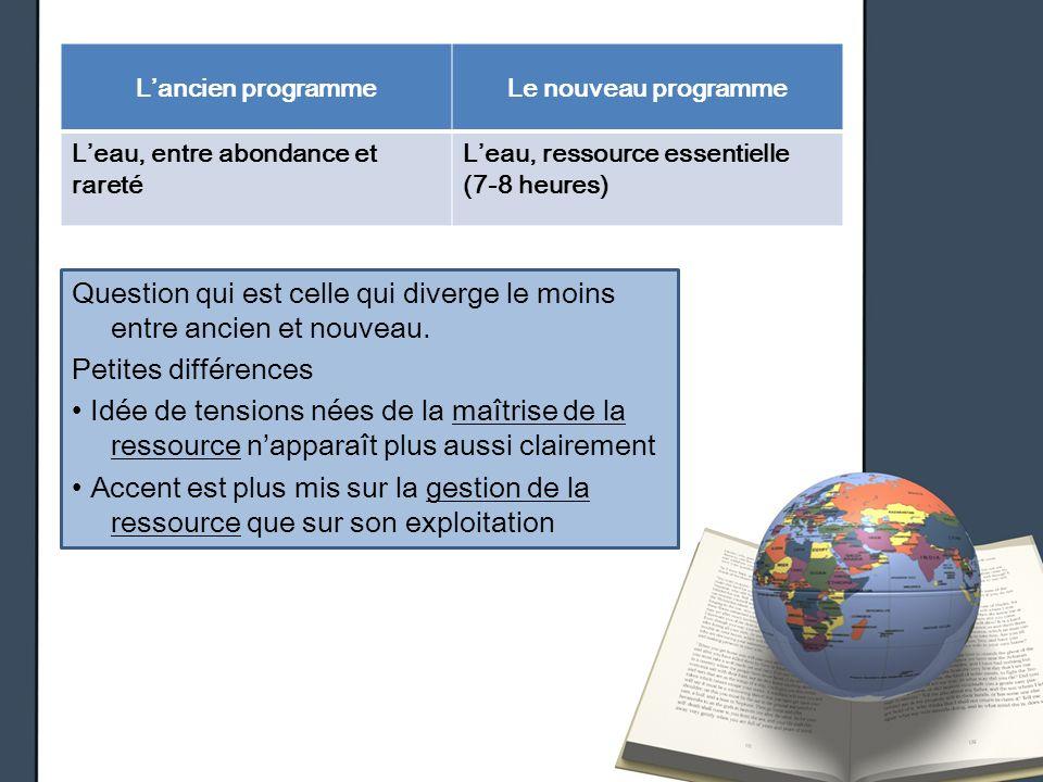 Lancien programmeLe nouveau programme Leau, entre abondance et rareté Leau, ressource essentielle (7-8 heures) Question qui est celle qui diverge le moins entre ancien et nouveau.