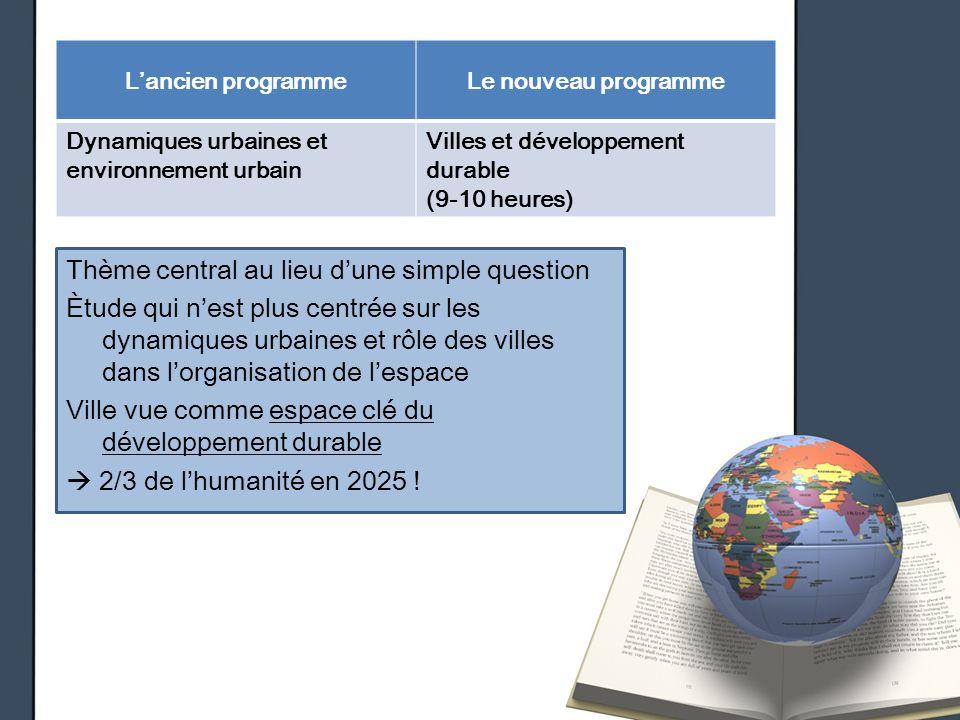 Lancien programmeLe nouveau programme Dynamiques urbaines et environnement urbain Villes et développement durable (9-10 heures) Thème central au lieu dune simple question Ètude qui nest plus centrée sur les dynamiques urbaines et rôle des villes dans lorganisation de lespace Ville vue comme espace clé du développement durable 2/3 de lhumanité en 2025 !