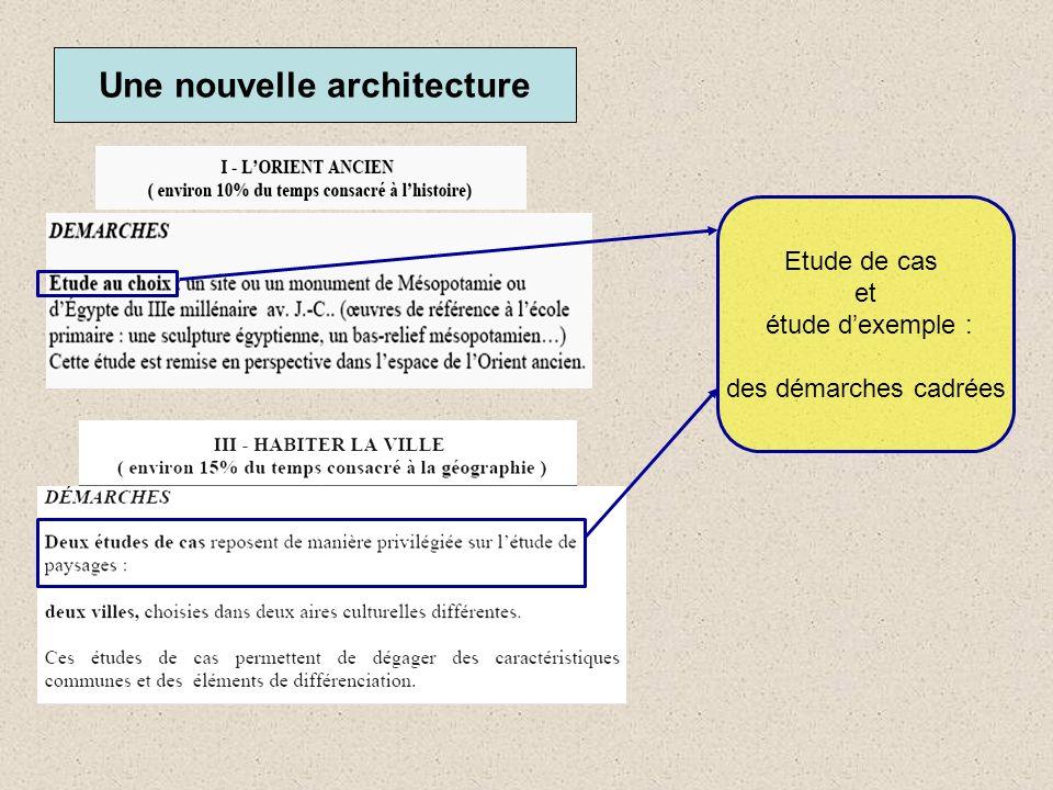 Une nouvelle architecture Etude de cas et étude dexemple : des démarches cadrées