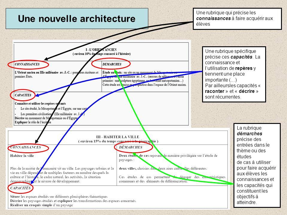 Une nouvelle architecture Une rubrique qui précise les connaissances à faire acquérir aux élèves Une rubrique spécifique précise ces capacités. La con