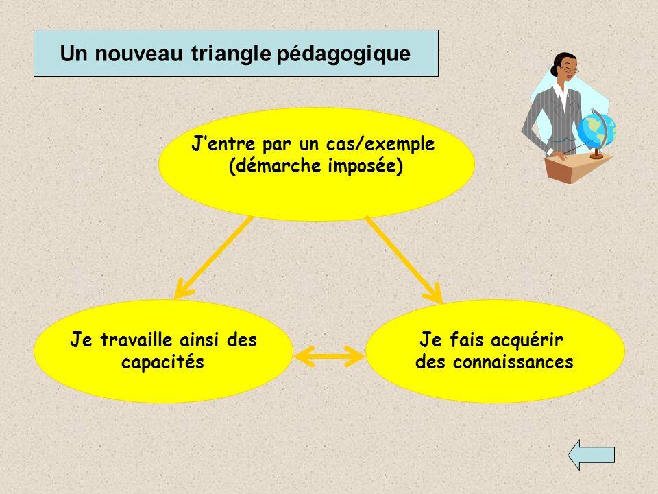 Jentre par un cas/exemple (démarche imposée) Je travaille ainsi des capacités Je fais acquérir des connaissances Un nouveau triangle pédagogique