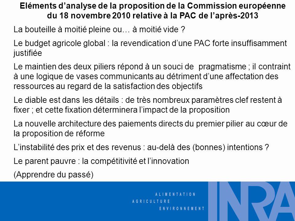 Eléments danalyse de la proposition de la Commission européenne du 18 novembre 2010 relative à la PAC de laprès-2013 La bouteille à moitié pleine ou… à moitié vide .