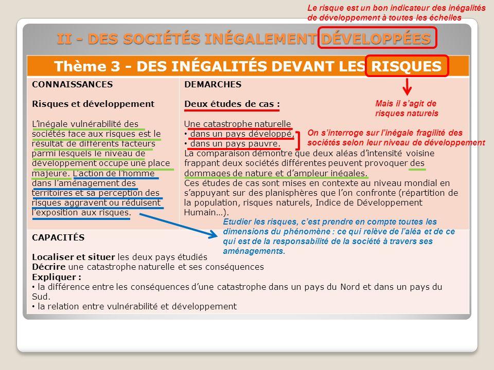 Social Ecologie Economie UNE CATASTROPHE NATURELLE DD : Développement durable Social Ecologie Economie DD