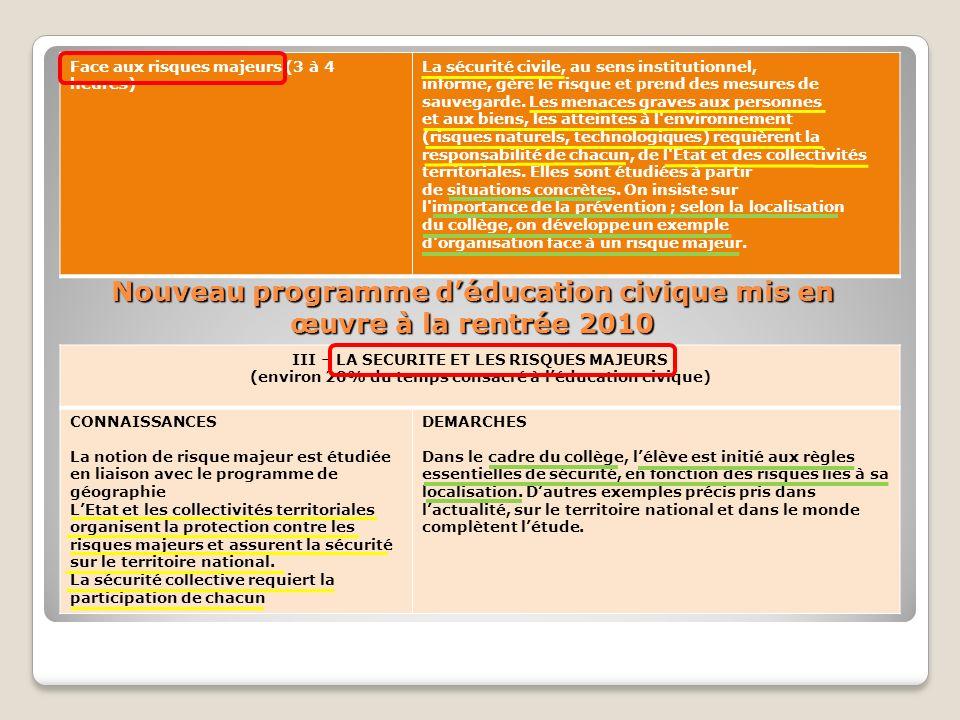 Un Enseignement déjà présent en éducation civique Programme de 1997 III. LA SÉCURITÉ (8 à 10 heures) Les lois et les règlements sur la sécurité garant