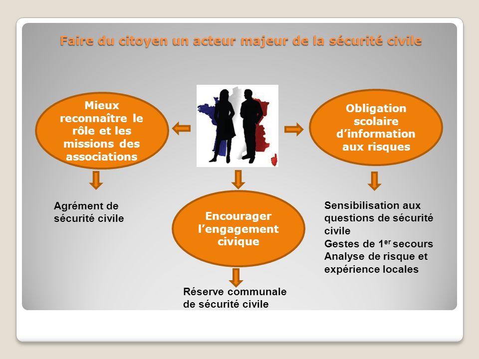 Un objectif national Loi n°2004-811 du 13 août 2004 relative à la modernisation de la sécurité civile objectifs principaux * SDIS: Service département