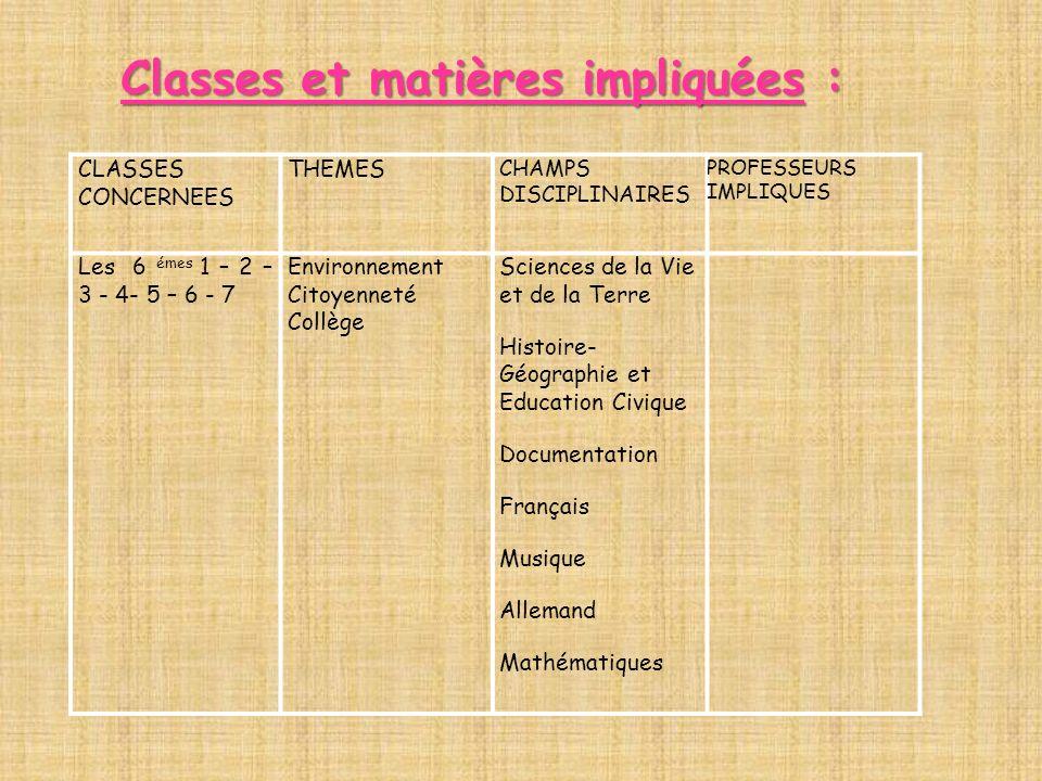 CLASSES CONCERNEES THEMES CHAMPS DISCIPLINAIRES PROFESSEURS IMPLIQUES Les 6 émes 1 – 2 – 3 - 4- 5 – 6 - 7 Environnement Citoyenneté Collège Sciences d