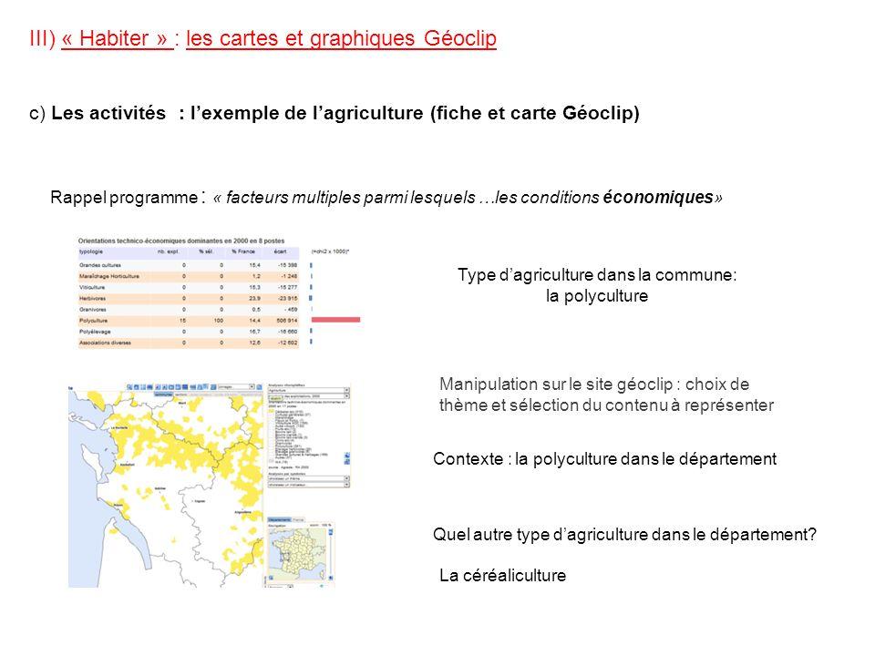 III) « Habiter » : les cartes et graphiques Géoclip c) Les activités : lexemple de lagriculture (fiche et carte Géoclip) Rappel programme : « facteurs