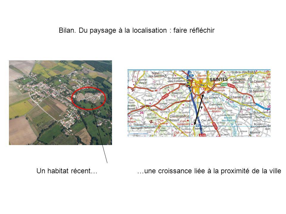 Bilan. Du paysage à la localisation : faire réfléchir Un habitat récent……une croissance liée à la proximité de la ville