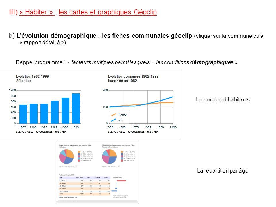 III) « Habiter » : les cartes et graphiques Géoclip b) Lévolution démographique : les fiches communales géoclip (cliquer sur la commune puis « rapport