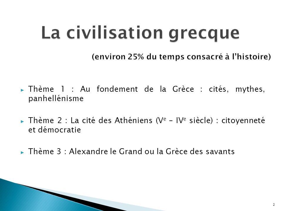 Thème 1 : Au fondement de la Grèce : cités, mythes, panhellénisme Thème 2 : La cité des Athéniens (V e – IV e siècle) : citoyenneté et démocratie Thèm