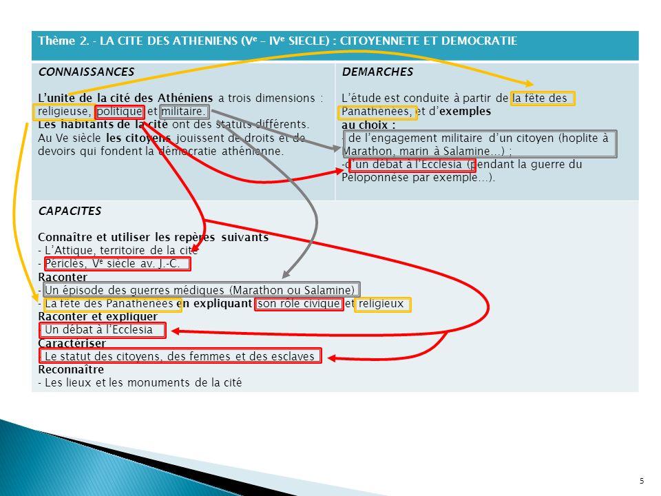 5 CONNAISSANCES Lunité de la cité des Athéniens a trois dimensions : religieuse, politique et militaire. Les habitants de la cité ont des statuts diff