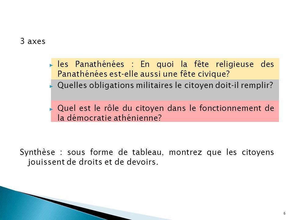 3 axes les Panathénées : En quoi la fête religieuse des Panathénées est-elle aussi une fête civique? Quelles obligations militaires le citoyen doit-il