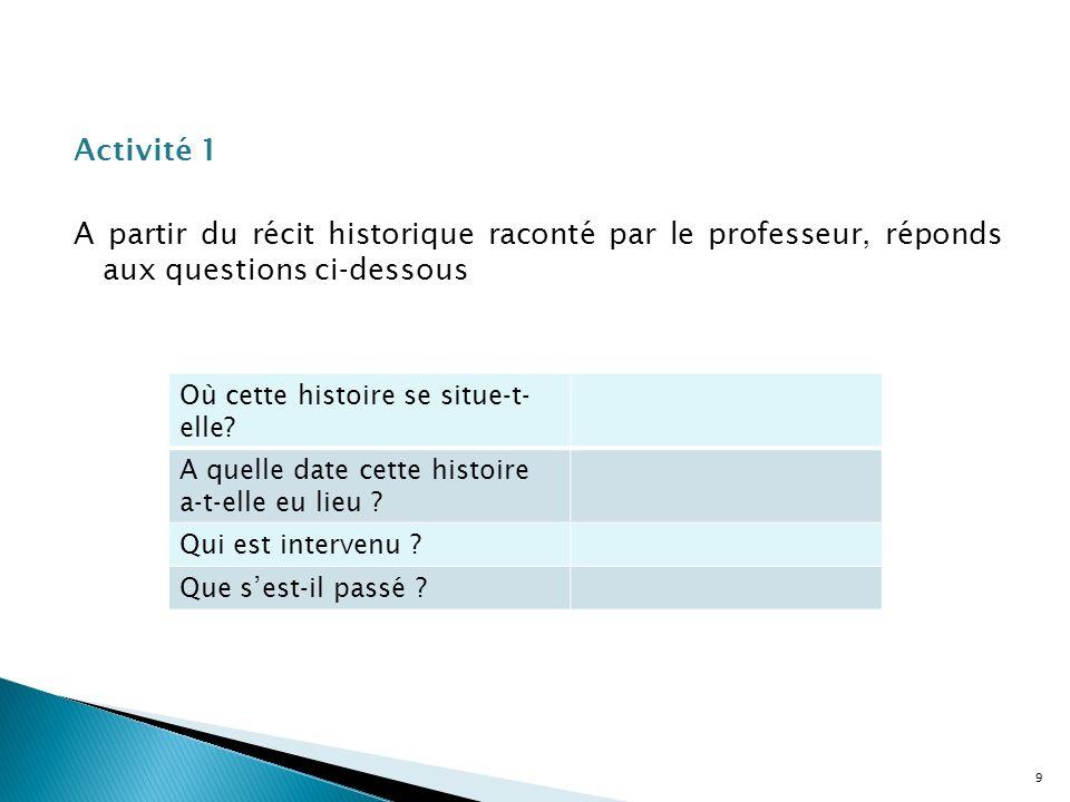 Activité 1 A partir du récit historique raconté par le professeur, réponds aux questions ci-dessous 9 Où cette histoire se situe-t- elle? A quelle dat