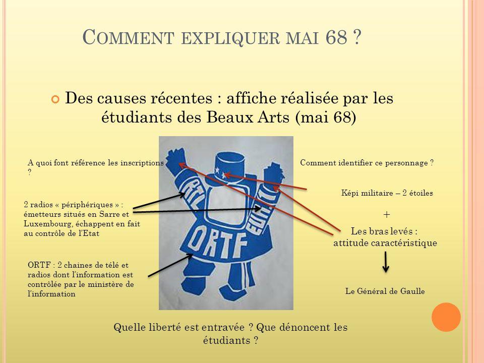 C OMMENT EXPLIQUER MAI 68 ? Des causes récentes : affiche réalisée par les étudiants des Beaux Arts (mai 68) Comment identifier ce personnage ? Les br