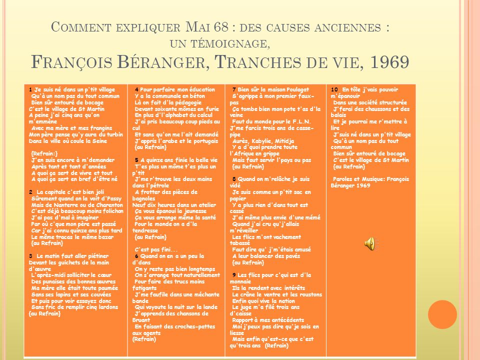 Couplet Informations concernant la vie du personnage Généralisation concernant lévolution de la société française (réponses possibles) 1Doù vient lauteur .