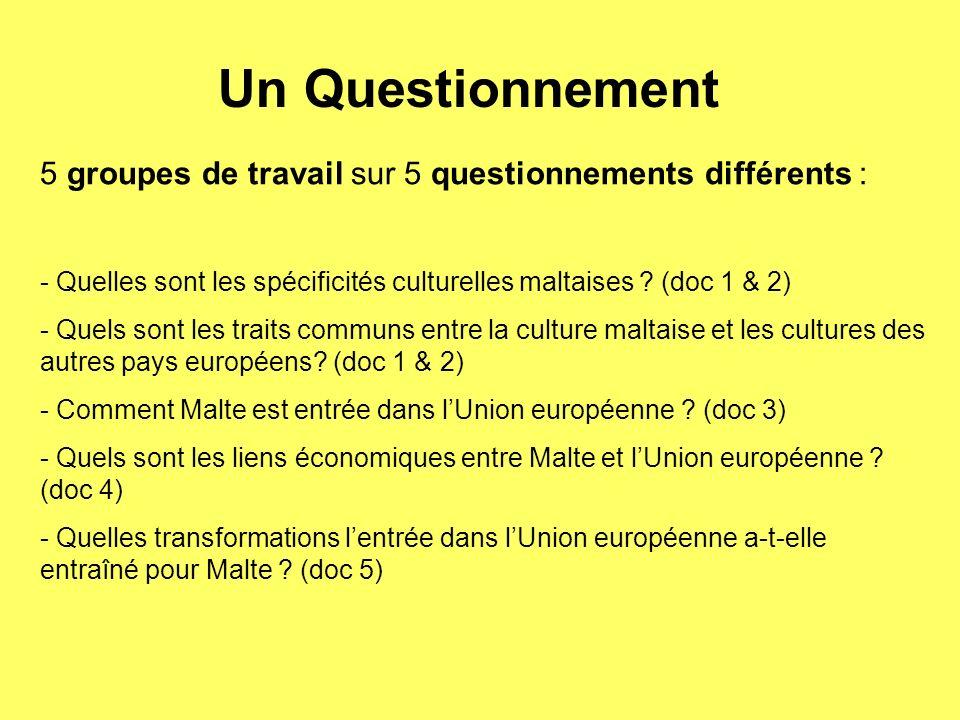 Un Questionnement 5 groupes de travail sur 5 questionnements différents : - Quelles sont les spécificités culturelles maltaises ? (doc 1 & 2) - Quels