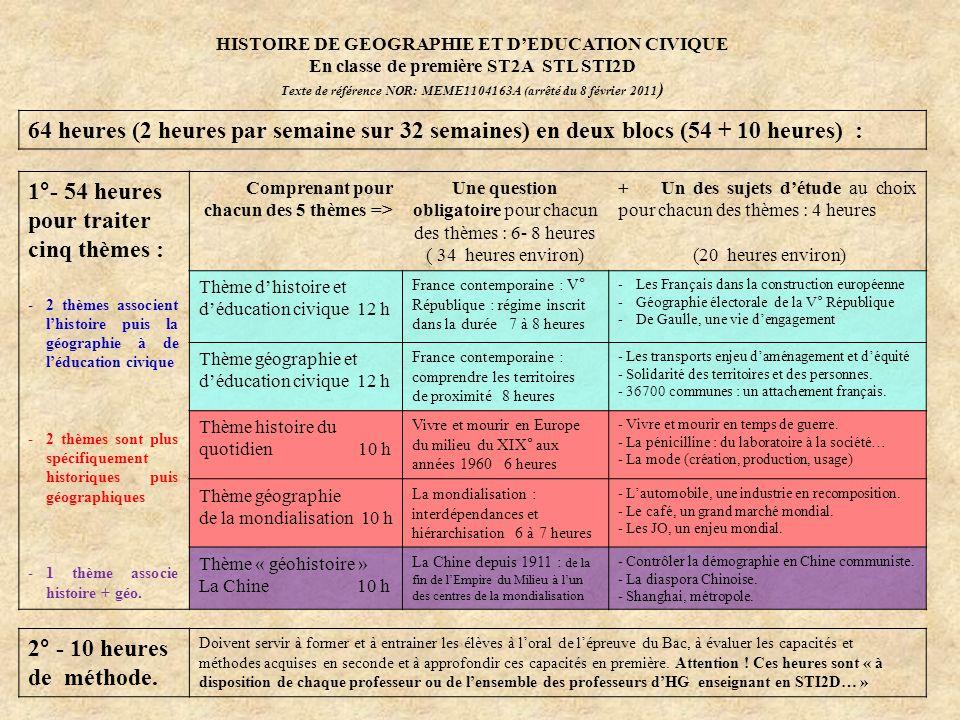HISTOIRE DE GEOGRAPHIE ET DEDUCATION CIVIQUE En classe de première ST2A STL STI2D Texte de référence NOR: MEME1104163A (arrêté du 8 février 2011 ) 64