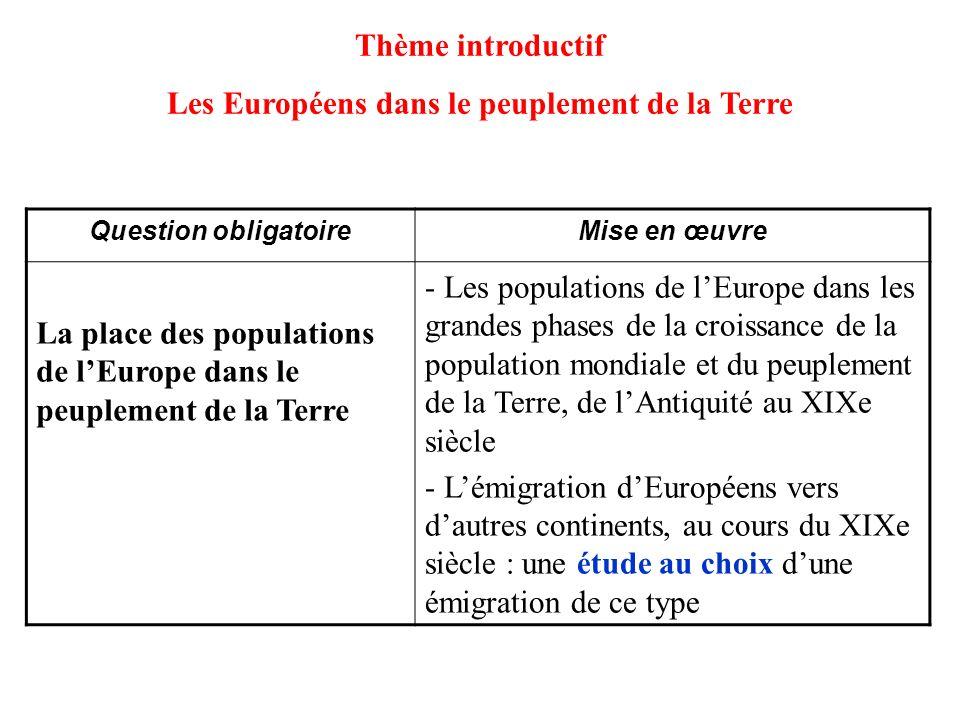 Thème introductif Les Européens dans le peuplement de la Terre Question obligatoireMise en œuvre La place des populations de lEurope dans le peuplemen