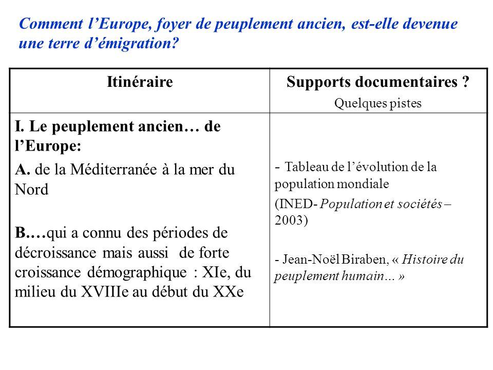 Ressources éventuelles pour les aspects démographiques Évolution de la population de hommes INED (2003)