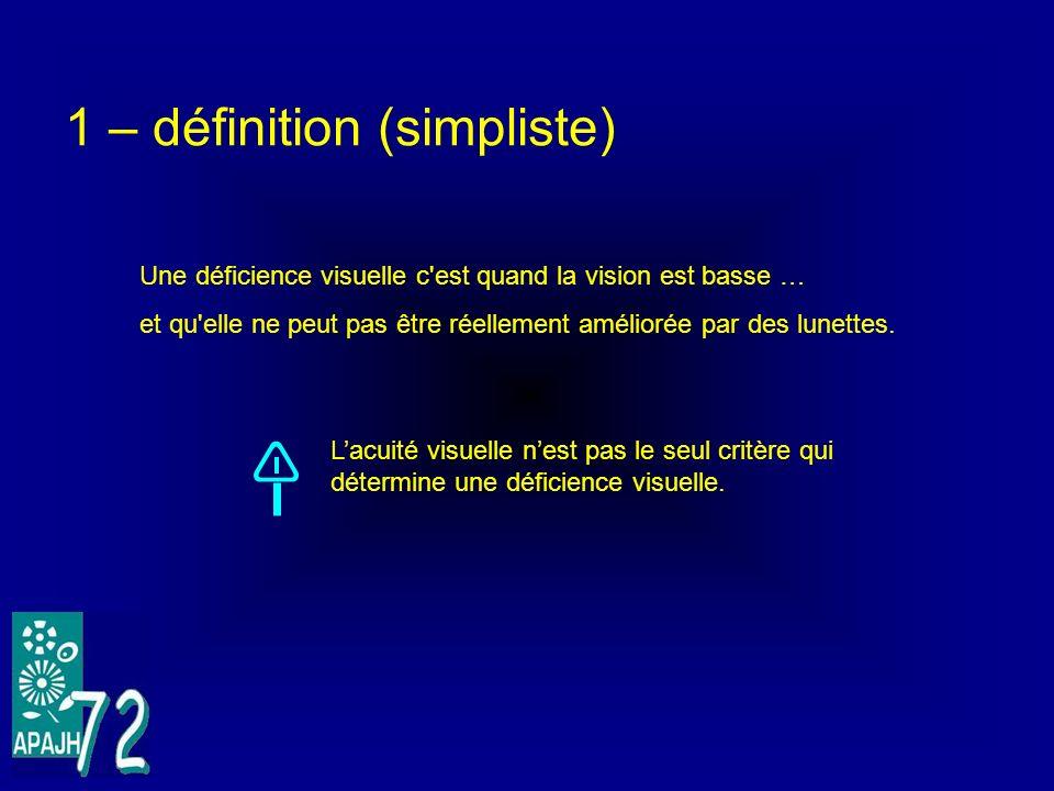 1 – définition (simpliste) Une déficience visuelle c'est quand la vision est basse … et qu'elle ne peut pas être réellement améliorée par des lunettes