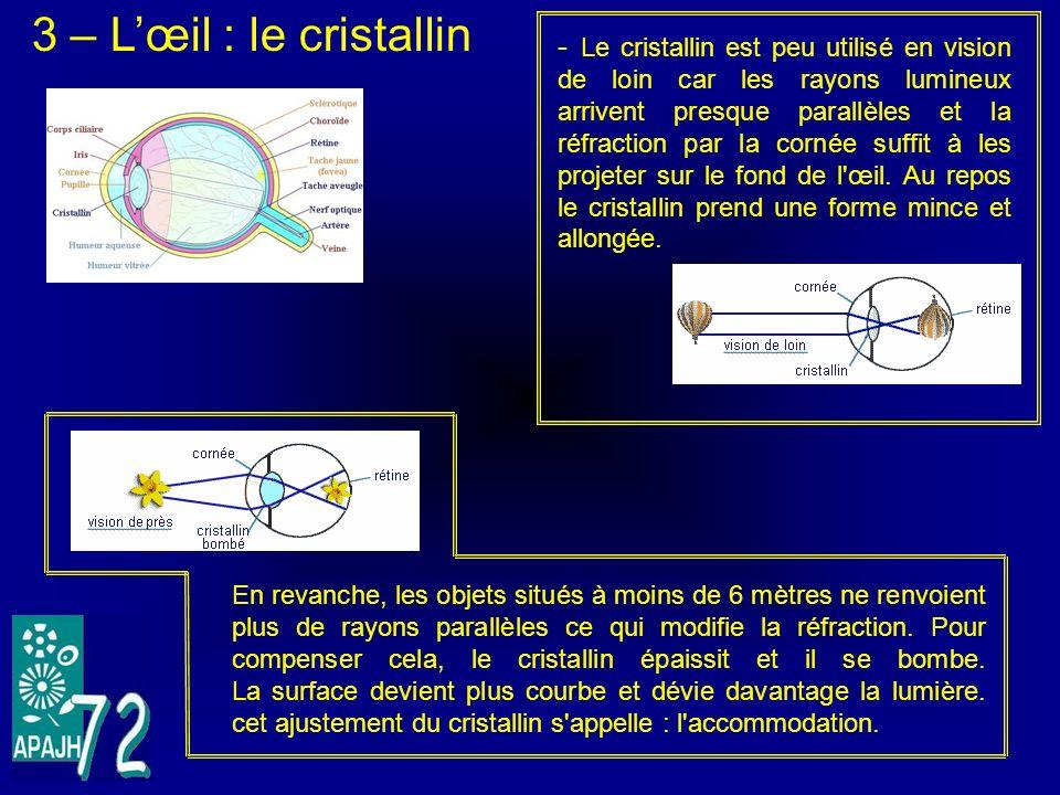 3 – Lœil : le cristallin - Le cristallin est peu utilisé en vision de loin car les rayons lumineux arrivent presque parallèles et la réfraction par la