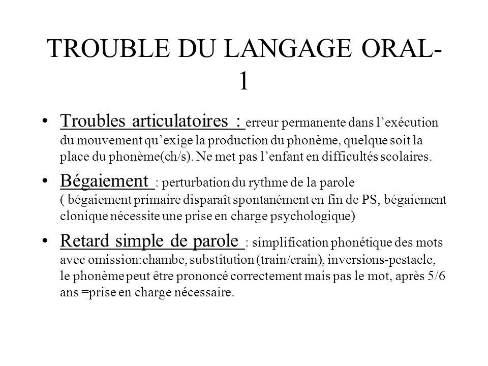 TROUBLE DU LANGAGE ORAL- 1 Troubles articulatoires : erreur permanente dans lexécution du mouvement quexige la production du phonème, quelque soit la