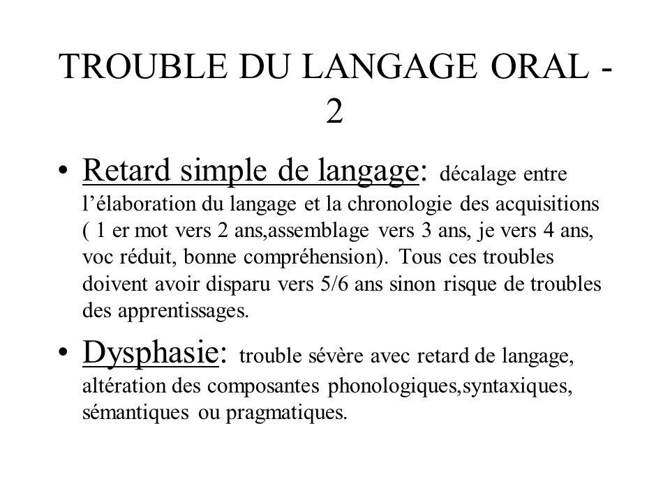 TROUBLE DU LANGAGE ORAL - 2 Retard simple de langage: décalage entre lélaboration du langage et la chronologie des acquisitions ( 1 er mot vers 2 ans,
