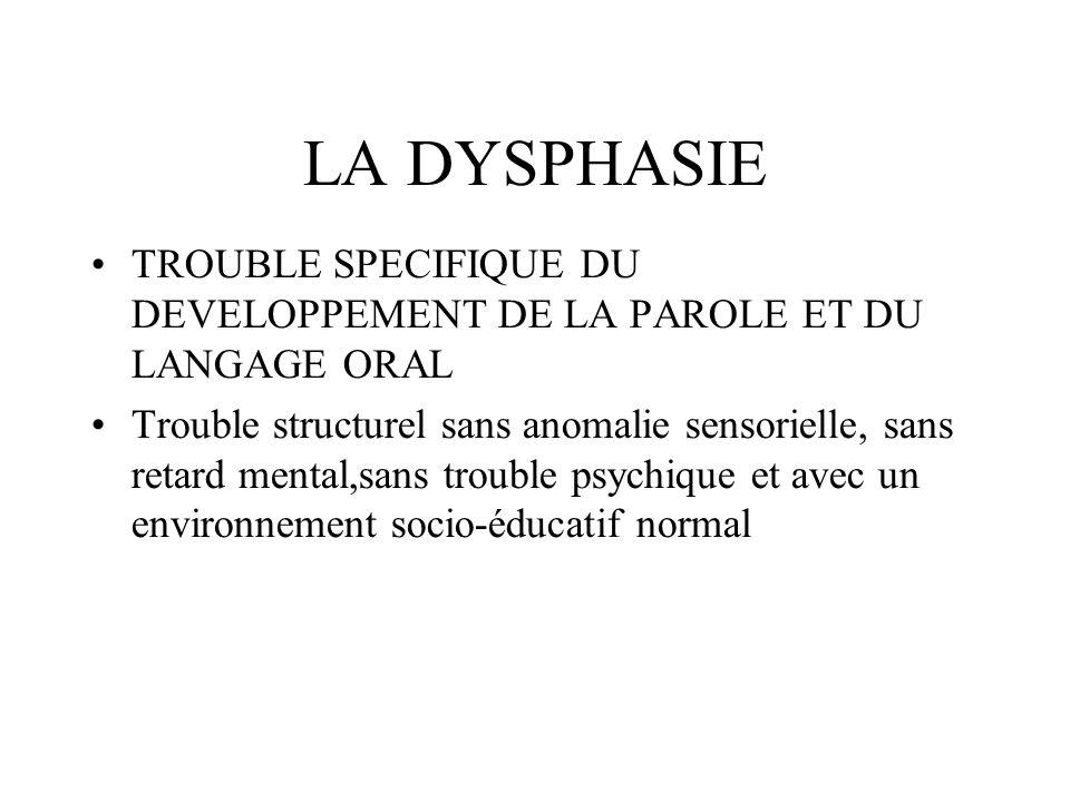 LA DYSPHASIE TROUBLE SPECIFIQUE DU DEVELOPPEMENT DE LA PAROLE ET DU LANGAGE ORAL Trouble structurel sans anomalie sensorielle, sans retard mental,sans
