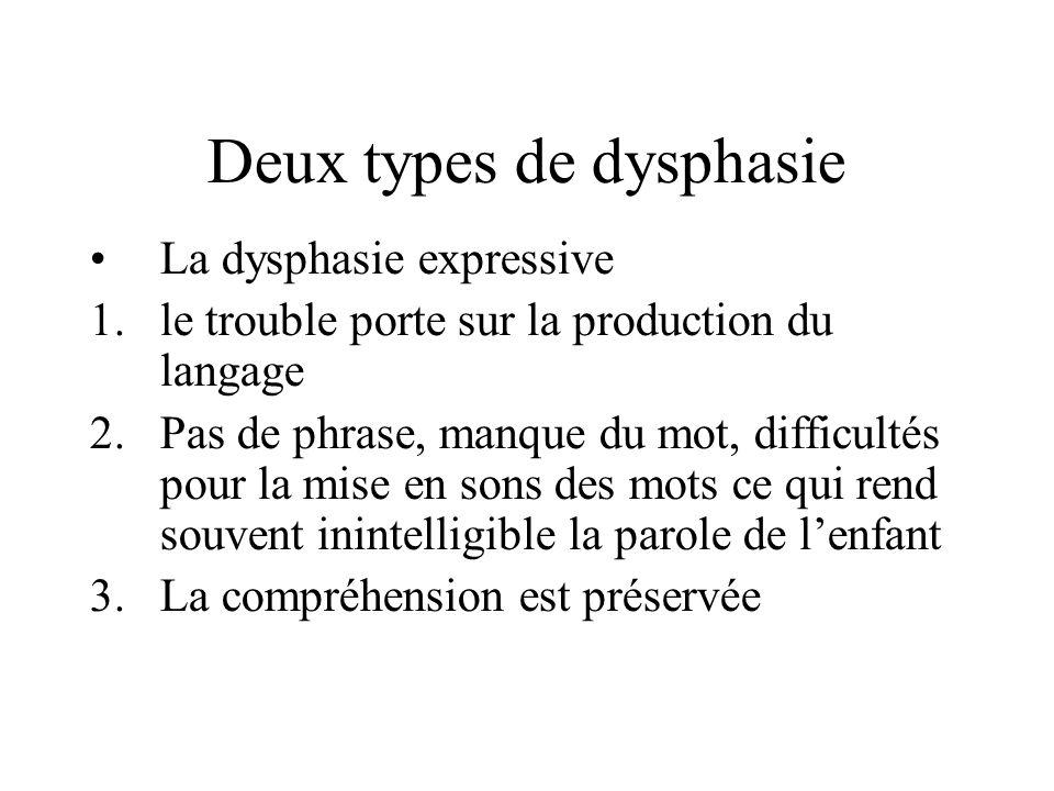 Deux types de dysphasie La dysphasie expressive 1.le trouble porte sur la production du langage 2.Pas de phrase, manque du mot, difficultés pour la mi