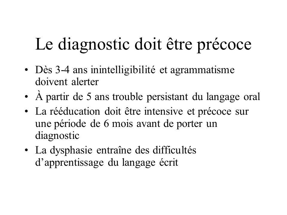 Le diagnostic doit être précoce Dès 3-4 ans inintelligibilité et agrammatisme doivent alerter À partir de 5 ans trouble persistant du langage oral La