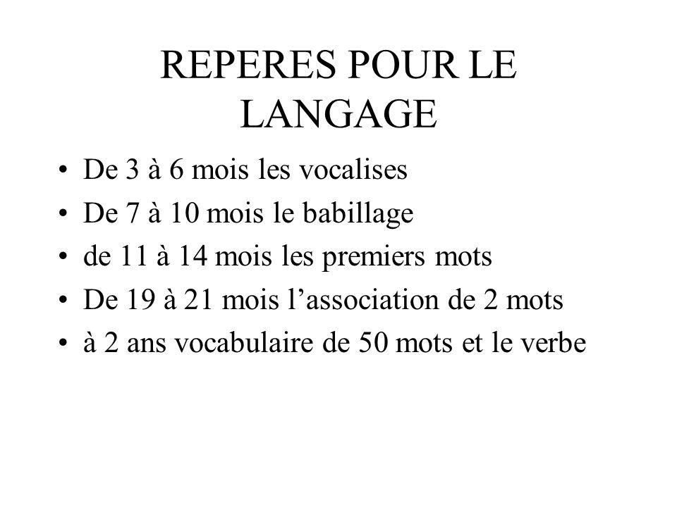 REPERES POUR LE LANGAGE De 3 à 6 mois les vocalises De 7 à 10 mois le babillage de 11 à 14 mois les premiers mots De 19 à 21 mois lassociation de 2 mo