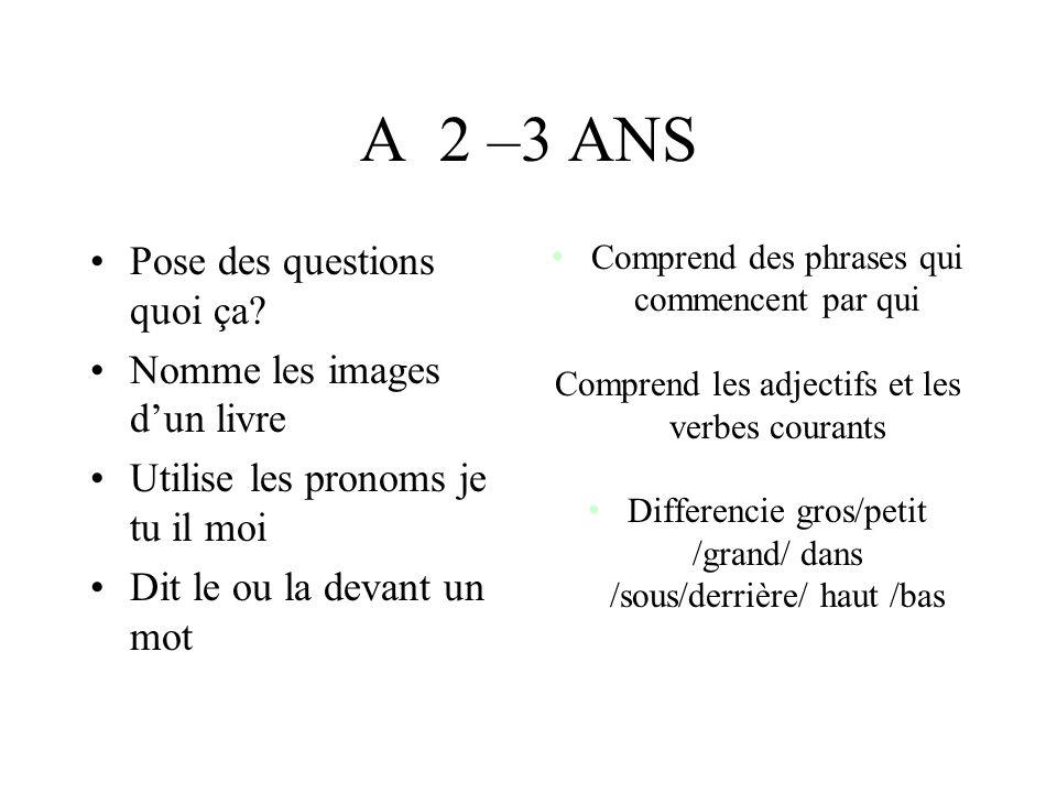 A 2 –3 ANS Pose des questions quoi ça? Nomme les images dun livre Utilise les pronoms je tu il moi Dit le ou la devant un mot Comprend des phrases qui