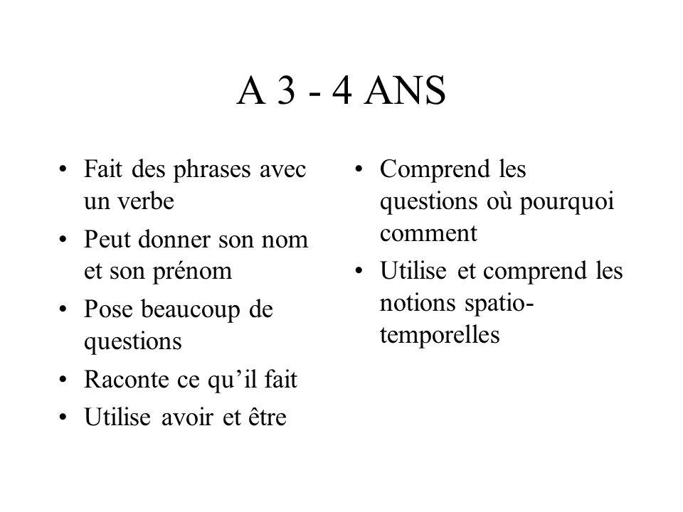 A 3 - 4 ANS Fait des phrases avec un verbe Peut donner son nom et son prénom Pose beaucoup de questions Raconte ce quil fait Utilise avoir et être Com