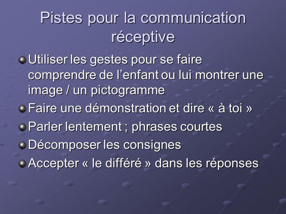 Pistes pour la communication réceptive Utiliser les gestes pour se faire comprendre de lenfant ou lui montrer une image / un pictogramme Faire une dém