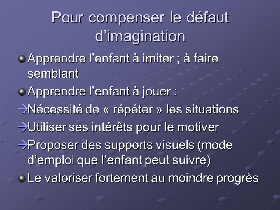 Pour compenser le défaut dimagination Apprendre lenfant à imiter ; à faire semblant Apprendre lenfant à jouer : Nécessité de « répéter » les situation
