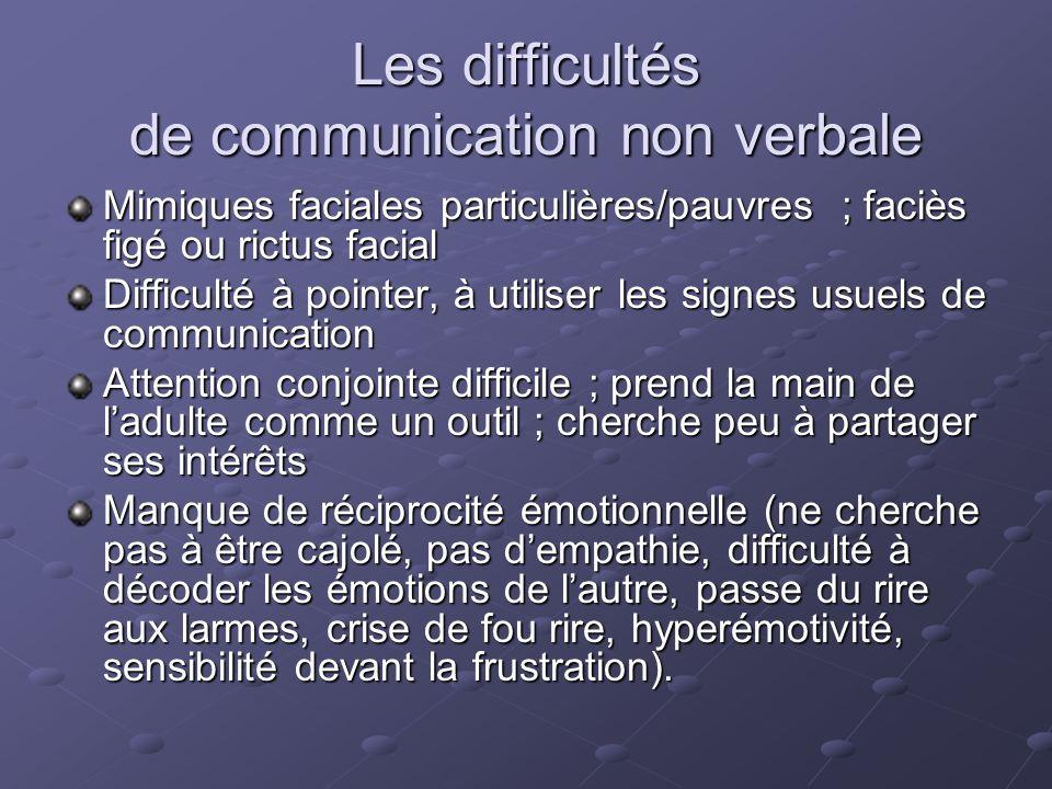 Les difficultés de communication non verbale Mimiques faciales particulières/pauvres ; faciès figé ou rictus facial Difficulté à pointer, à utiliser l