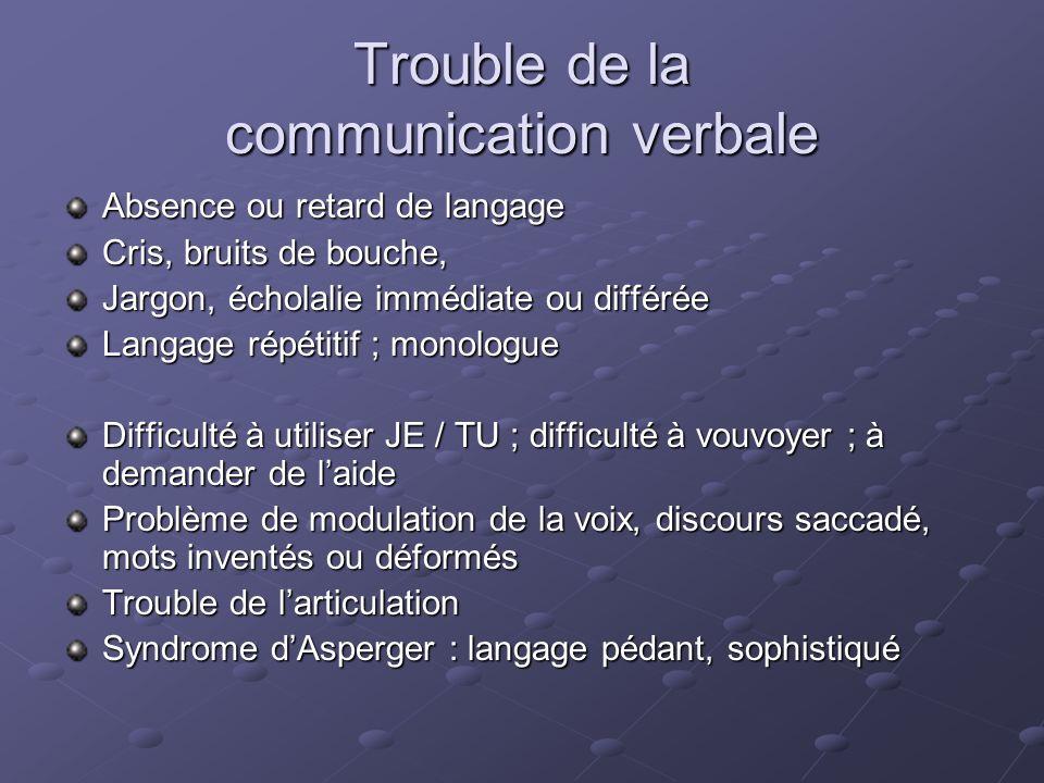 Trouble de la communication verbale Absence ou retard de langage Cris, bruits de bouche, Jargon, écholalie immédiate ou différée Langage répétitif ; m
