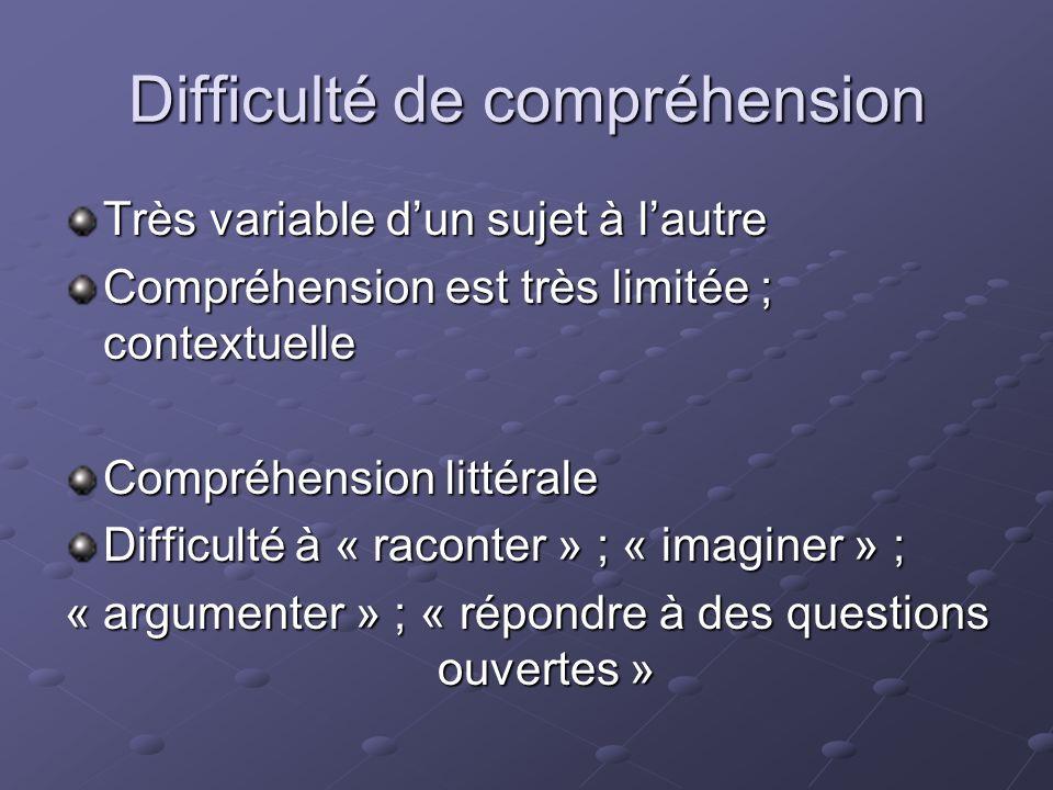 Difficulté de compréhension Très variable dun sujet à lautre Compréhension est très limitée ; contextuelle Compréhension littérale Difficulté à « raco