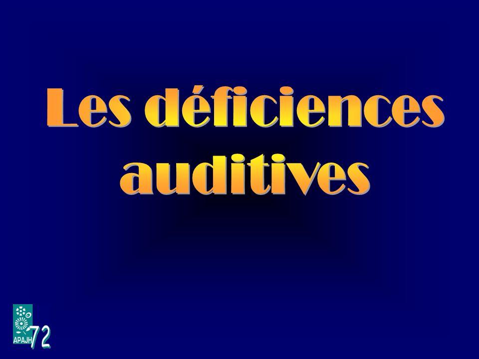 1252505001000200040008000 0 10 20 30 40 50 60 70 80 90 100 110 120 130 V.2 – Quelques exemples daudiogrammes Audition normale : le seuils sont compris entre 0 et 20 db.