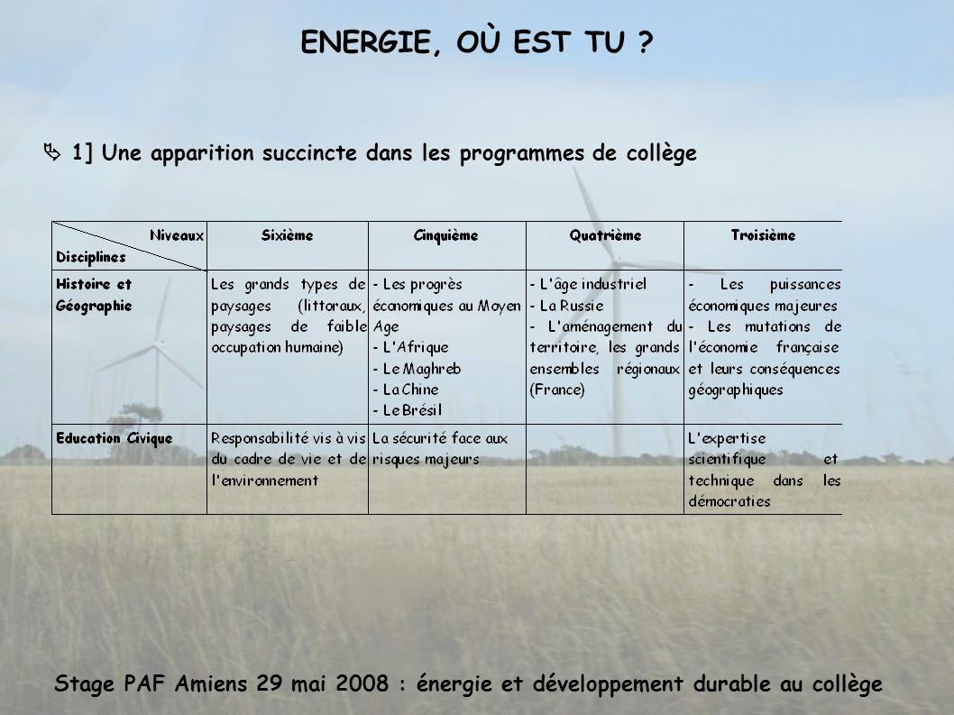 Stage PAF Amiens 29 mai 2008 : énergie et développement durable au collège ENERGIE, OÙ EST TU ? 1] Une apparition succincte dans les programmes de col