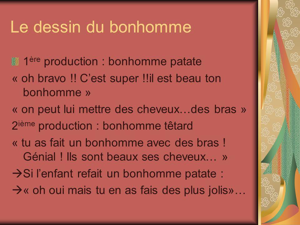 Le dessin du bonhomme 1 ère production : bonhomme patate « oh bravo !! Cest super !!il est beau ton bonhomme » « on peut lui mettre des cheveux…des br