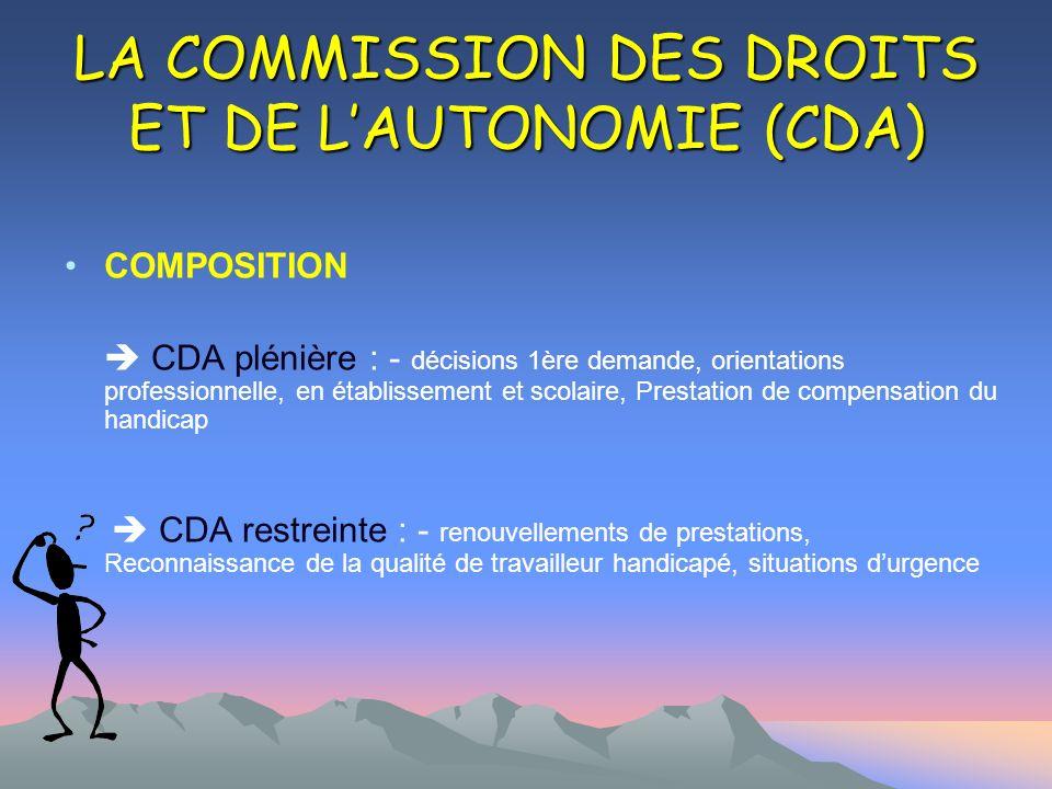 LA COMMISSION DES DROITS ET DE LAUTONOMIE (CDA) COMPOSITION CDA plénière : - décisions 1ère demande, orientations professionnelle, en établissement et